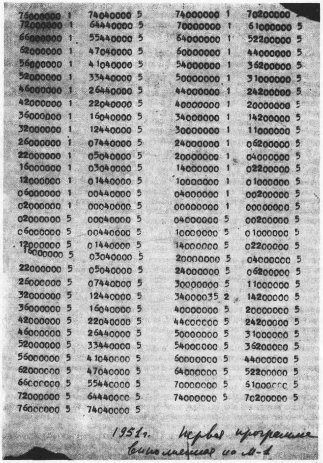 http://warrax.net/95/03/ussr_comps/comp1-16.jpg